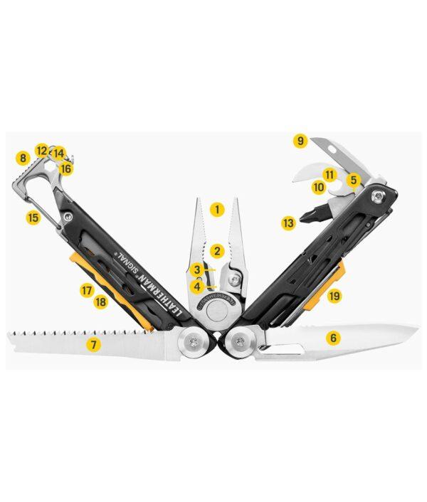 Leatherman Signal Topo Grün zeigt seine 19 Tools.